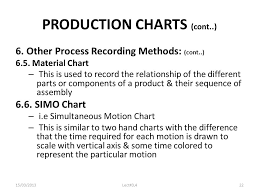 Simo Chart In Industrial Engineering Ppt Industrial Facilities Design Ppt Download