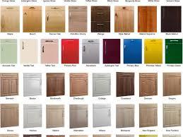 Kitchen Cabinet Door Finishes Cabinet Doors Kitchen Cabinet Fronts Cabinet Doors Home Depot