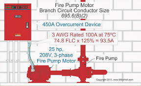 nec rules for fire pumps branch circuit conductors to a single fire pump motor must have a rating of not less than 125% of the motor flc as listed in tables 430 248 or 430 250
