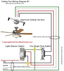ceiling fan wiring diagram 1 rh ask the electrician com ceiling fan with light kit wiring