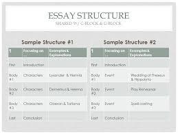 essay shop essay jpg