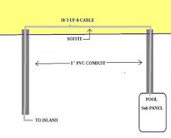outdoor kitchen wiring questions newbie doityourself com Conduit Wiring Diagram name x jpg views 3485 size 19 9 kb electrical conduit wiring diagram