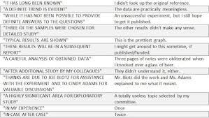paper vs essay research paper vs an essay