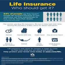 life insurance quotes texas 100 life insurance quote now 100 auto insurance quotes