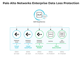 ITOps Times news digest: Palo Alto Networks DLP, Trend Micro Cloud One -  Network Security, and ThreatQuotient's Infoblox integration - ITOps Times