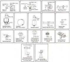 Rockwell Hardness Testing Machines Utm Manufacturer