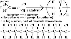 Pvc Polymers Gcse Notes Poly Ethene Poly Propene Poly Chloroethene Pvc