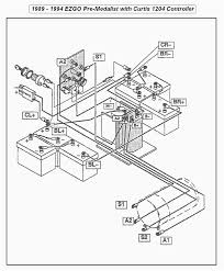 Wiring diagram for 1994 gas club car carryall 2 and golf cart to resize u003d665