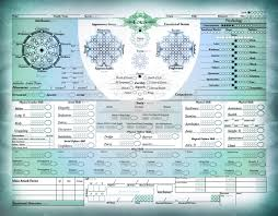 shadowrun 5 character sheet what is the best looking character sheet you have seen rpg