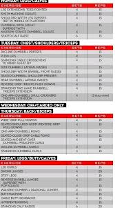 5 Day Workout Chart Weight Lifting Routine Fitness Fabulous Gym Workouts 5
