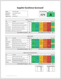 employee performance scorecard template excel employee performance scorecard template excel and employee
