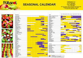 South African Seasonal Eating Chart We Should Only Be
