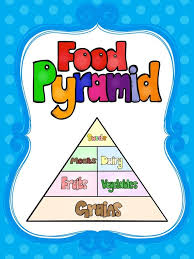 8 Printable Food Pyramid My Plate Posters Full Page Classroom Wall Charts 8 5 X 11 Inches