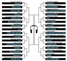 Hot 100 March Madness 2013 Vote Now In Round 1 Billboard