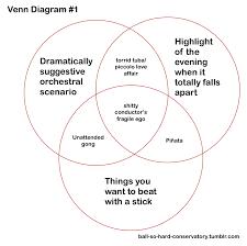 Music You Like Music I Like Venn Diagram 50 Music Memes 50 Existential Despair Ball So Hard