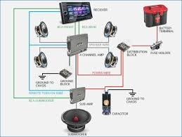 2 channel car amp wiring diagram onlineromania info car audio 4 channel amp wiring diagrams car audio system wiring basics wiring diagram channel amp