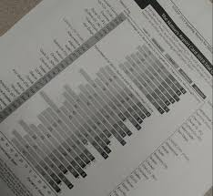 Hillsborough County Exam Grades Chart Hillsborough Holds Its Own In National Ranking Of Urban