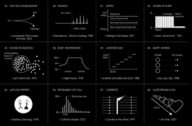 Billboard Charts 1973 Top 100 Billboards Top Songs Of The Past 5 Decades Visualized