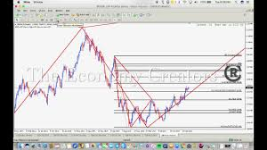 How To Mark Up A Chart In Forex Forex Harmonics Chart Markup Gbpaud 4 17 2018 Youtube