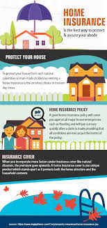 Homeowners Insurance Quotes Interesting Homeowner Insurance Homeowner Insurance Quote Comparison