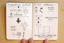 walking journal a walking journal verbal to visual