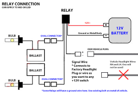 single headlight wiring diagram hid kit installation guide relay harness installation