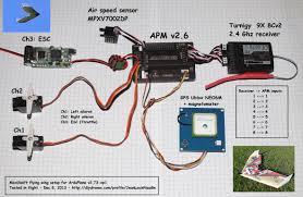pixhawk gps wiring diagram wiring diagram for you • low altitude autonomous mission the maxiswift piloted pixhawk 2 4 8 wiring diagram pixhawk 2 4 8 wiring diagram