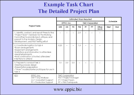 simple project management excel template easy project management excel template simple plan goal