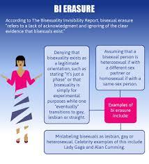 Are bisexuals really homosexuals