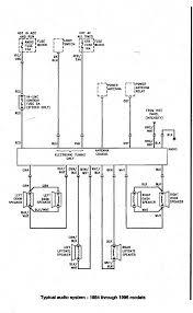 jeep wrangler tj speaker wiring diagram jeep image 2006 jeep wrangler subwoofer wiring diagram the wiring on jeep wrangler tj speaker wiring diagram