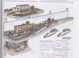 Track Plan by Iain Rice | Model train scenery, Model train layouts, Model  railway track plans