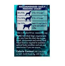 Blue Buffalo Wilderness Adult Dog Food 10000328