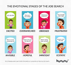 how to do job search job search depression what it entails and how to get through it