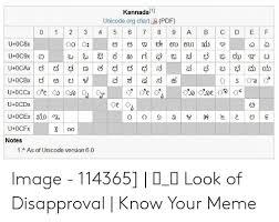 Kannada Unicodeorg Chart Pdf 0 12 3 45 6 7 8 9 A B C De F U