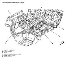best ideas about duramax engine diagrams glow toxicdiesel com duramax diesel oil pan