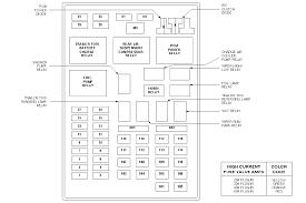 2012 ford f150 fuse box diagram wiring diagrams forbiddendoctor org 08 Ford F150 Fuse Box Diagram 1999 ford f150 fuse diagram 08 ford f150 fuse box diagram