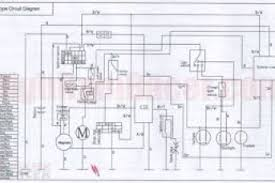 gy6 wiring diagram scooter wiring diagram gy6 50cc wiring diagram at Tao Tao 50 Wiring Diagram