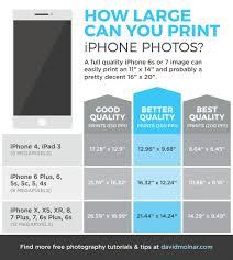 How Large Can You Print Iphone Photos David Molnar Your