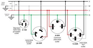 rv plug wiring diagram wiring diagram option 110v plug wiring wiring diagram structure 7 rv plug wiring diagram rv plug wiring diagram source round 4