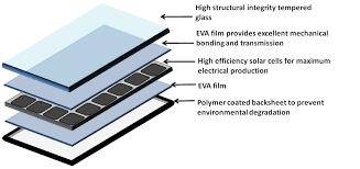 windynation 300 watt 12v polycrystalline solar panel complete kit windynation 300 watt 12v polycrystalline solar panel complete kit lcd pwm solar charge controller