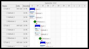 Javascript Gantt Chart Daypilot For Javascript Html5