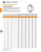 Taper Bearing Size Chart 12 Clean Bearing Size Chart Dimensions