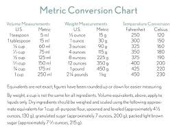 20 Up To Date Conversion Chart For Ml To Ounces