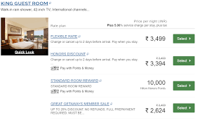 How Much Are Hilton Honors Points Worth The Globetrotting