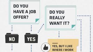 Should I Quit Bbc Worklife