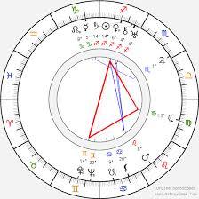 Mort Glickman Birth Chart Horoscope Date Of Birth Astro
