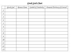 Blank Multiplication Tableorksheets Free Printable Times Grouping ...