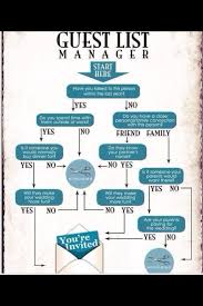 Wedding Guest List Flow Chart Guest List Flow Chart Wedding Ideas Wedding Guest List