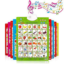 Music Education Wall Charts Sliwei Electronic Interactive Alphabet Wall Chart Talking