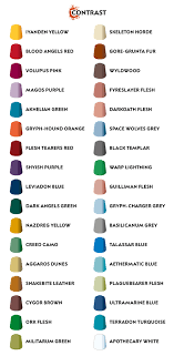 Games Workshop Paint Chart Pre Order Today Contrast And A Great Deal Of Paint